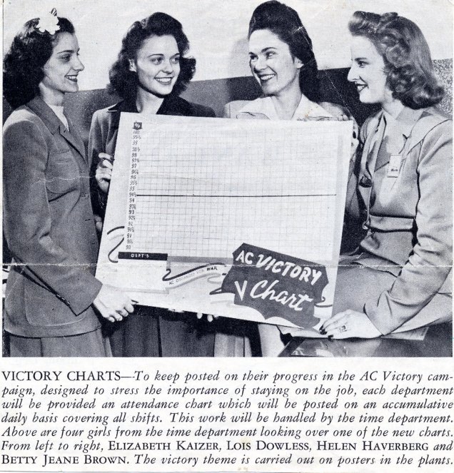 1-Helen Victory Chart